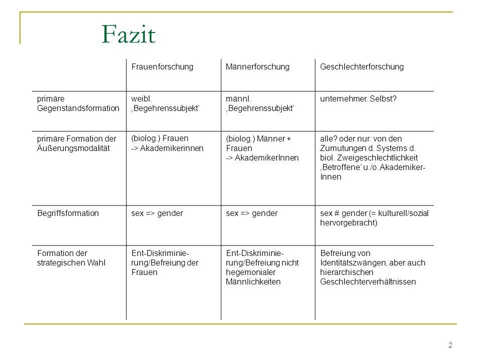 2 Fazit FrauenforschungMännerforschungGeschlechterforschung primäre Gegenstandsformation weibl.