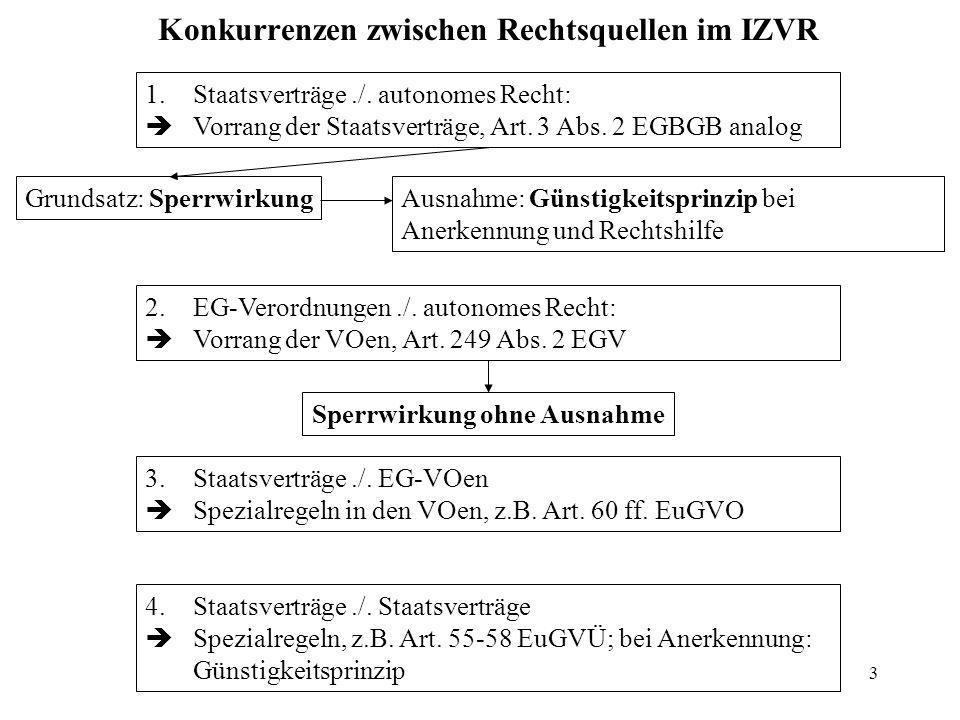 3 Konkurrenzen zwischen Rechtsquellen im IZVR 1.Staatsverträge./. autonomes Recht: Vorrang der Staatsverträge, Art. 3 Abs. 2 EGBGB analog Grundsatz: S