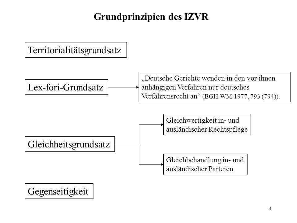 4 Grundprinzipien des IZVR Lex-fori-Grundsatz Gleichheitsgrundsatz Gegenseitigkeit Gleichwertigkeit in- und ausländischer Rechtspflege Gleichbehandlun