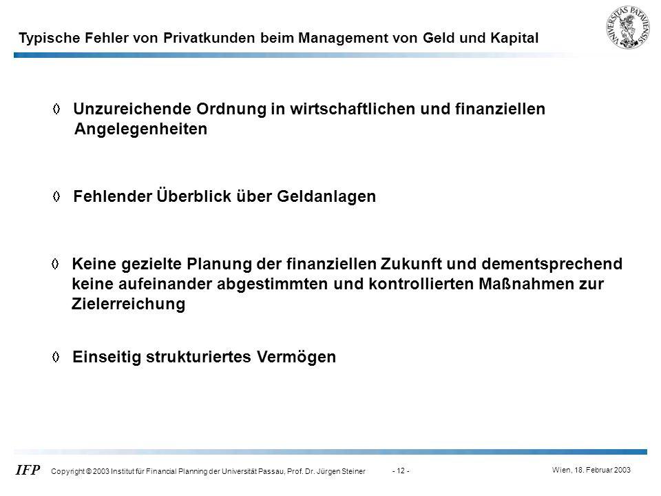 Wien, 18. Februar 2003 IFP Copyright © 2003 Institut für Financial Planning der Universität Passau, Prof. Dr. Jürgen Steiner - 12 - Typische Fehler vo