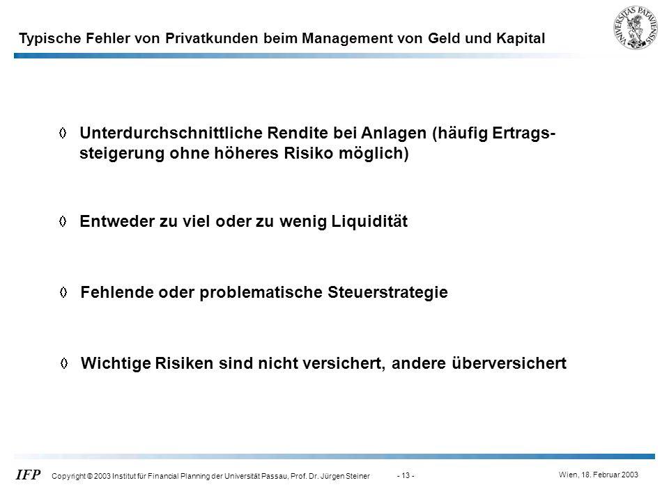 Wien, 18. Februar 2003 IFP Copyright © 2003 Institut für Financial Planning der Universität Passau, Prof. Dr. Jürgen Steiner - 13 - Entweder zu viel o