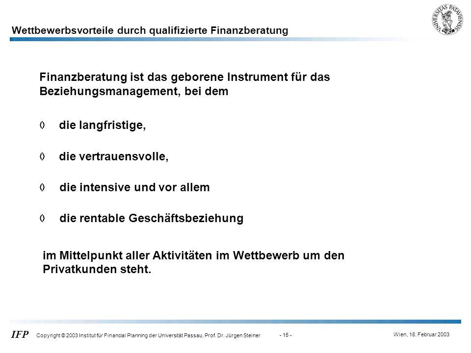Wien, 18. Februar 2003 IFP Copyright © 2003 Institut für Financial Planning der Universität Passau, Prof. Dr. Jürgen Steiner - 15 - Finanzberatung ist