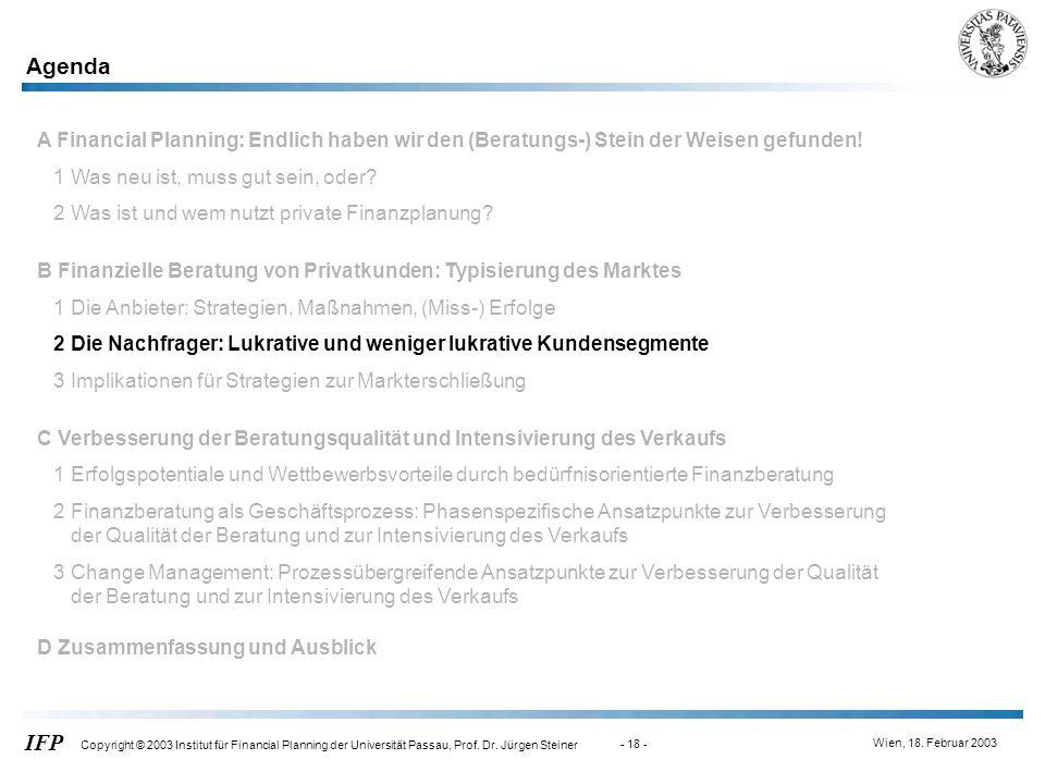 Wien, 18. Februar 2003 IFP Copyright © 2003 Institut für Financial Planning der Universität Passau, Prof. Dr. Jürgen Steiner - 18 - Agenda A Financial