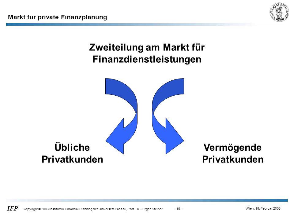 Wien, 18. Februar 2003 IFP Copyright © 2003 Institut für Financial Planning der Universität Passau, Prof. Dr. Jürgen Steiner - 19 - Zweiteilung am Mar