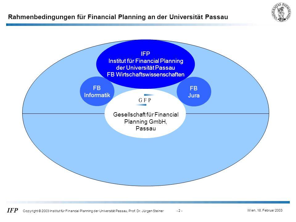 IFP Copyright © 2003 Institut für Financial Planning der Universität Passau, Prof. Dr. Jürgen Steiner - 2 - Rahmenbedingungen für Financial Planning a