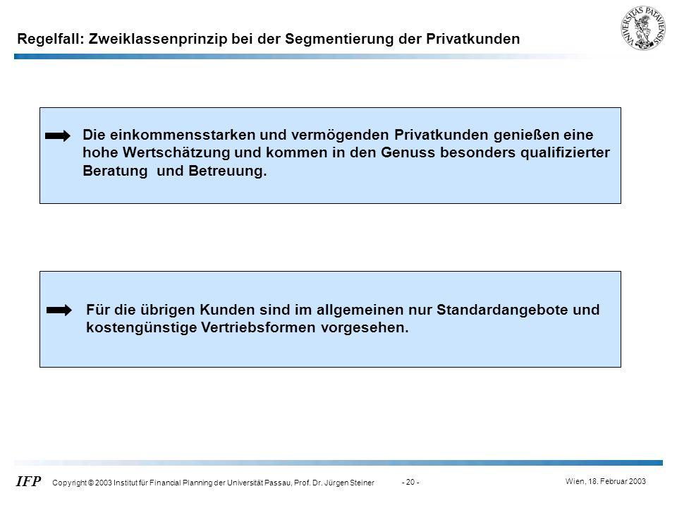 Wien, 18. Februar 2003 IFP Copyright © 2003 Institut für Financial Planning der Universität Passau, Prof. Dr. Jürgen Steiner - 20 - Regelfall: Zweikla