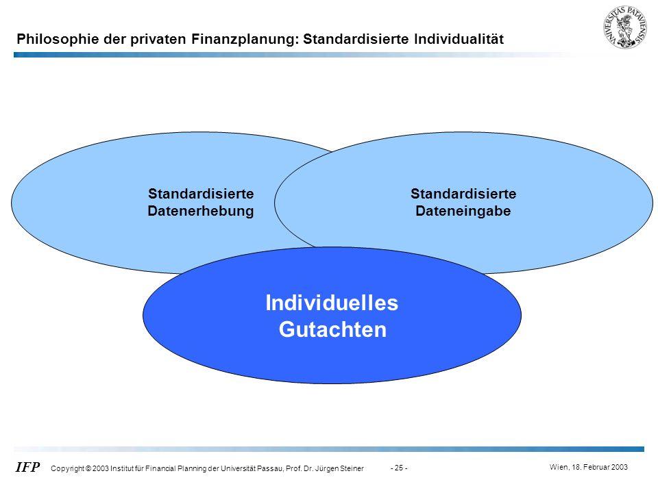 Wien, 18. Februar 2003 IFP Copyright © 2003 Institut für Financial Planning der Universität Passau, Prof. Dr. Jürgen Steiner - 25 - Standardisierte Da