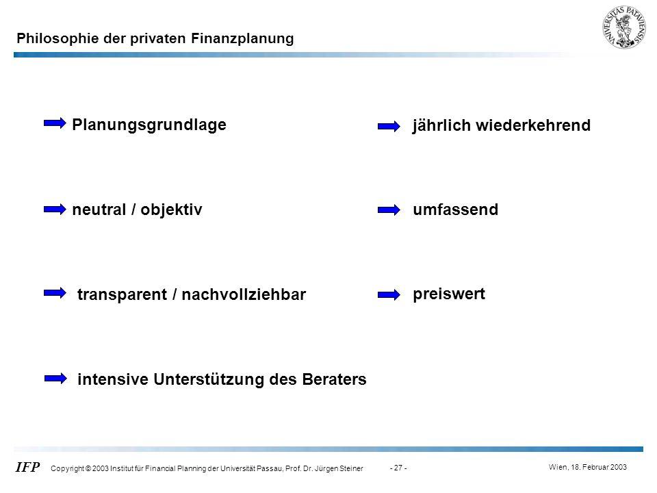 Wien, 18. Februar 2003 IFP Copyright © 2003 Institut für Financial Planning der Universität Passau, Prof. Dr. Jürgen Steiner - 27 - neutral / objektiv
