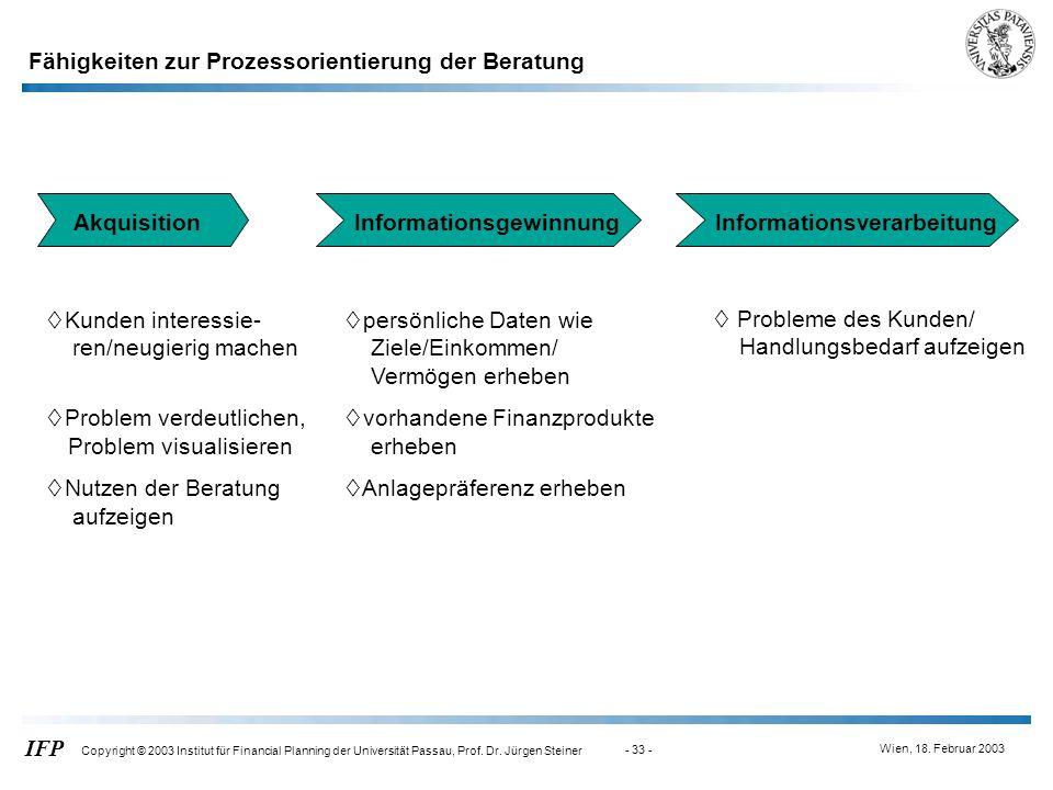 Wien, 18. Februar 2003 IFP Copyright © 2003 Institut für Financial Planning der Universität Passau, Prof. Dr. Jürgen Steiner - 33 - Akquisition Kunden