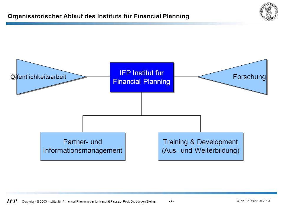 Wien, 18. Februar 2003 IFP Copyright © 2003 Institut für Financial Planning der Universität Passau, Prof. Dr. Jürgen Steiner - 4 - Organisatorischer A