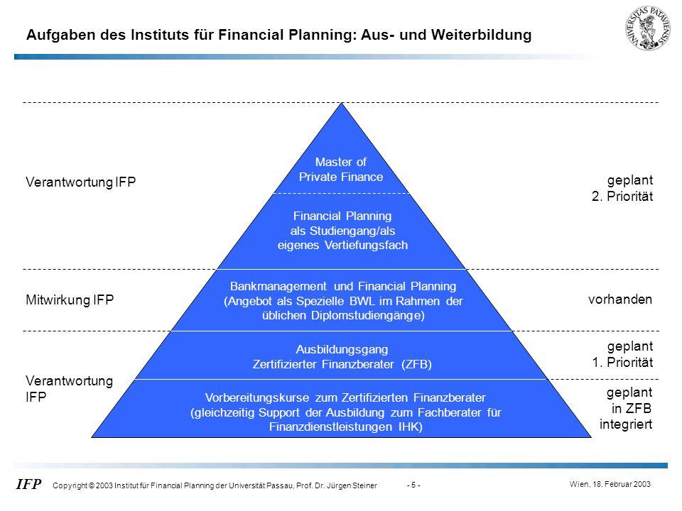 Wien, 18. Februar 2003 IFP Copyright © 2003 Institut für Financial Planning der Universität Passau, Prof. Dr. Jürgen Steiner - 5 - Aufgaben des Instit