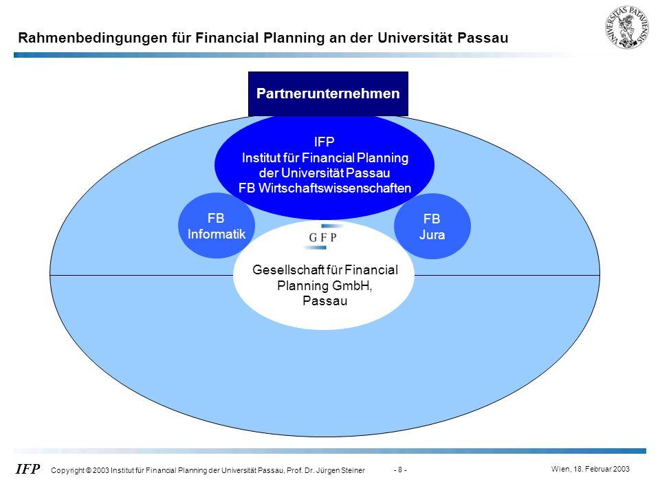 Wien, 18. Februar 2003 IFP Copyright © 2003 Institut für Financial Planning der Universität Passau, Prof. Dr. Jürgen Steiner - 8 - Rahmenbedingungen f