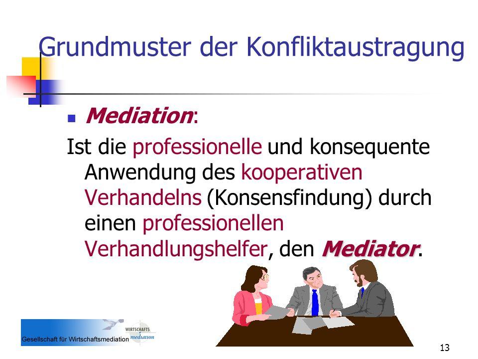 13 Grundmuster der Konfliktaustragung Mediation: Mediator Ist die professionelle und konsequente Anwendung des kooperativen Verhandelns (Konsensfindun
