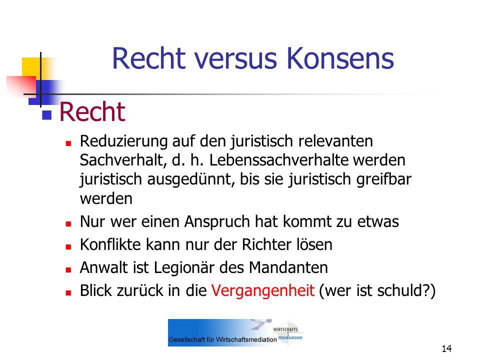 14 Recht versus Konsens Recht Reduzierung auf den juristisch relevanten Sachverhalt, d. h. Lebenssachverhalte werden juristisch ausgedünnt, bis sie ju