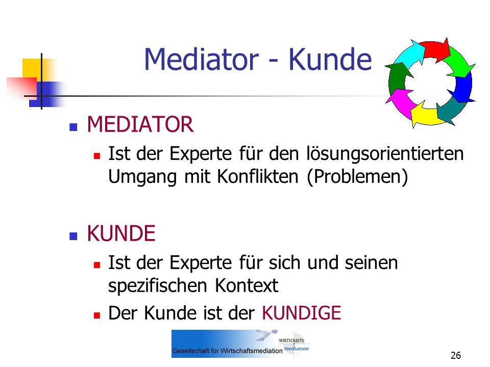 26 Mediator - Kunde MEDIATOR Ist der Experte für den lösungsorientierten Umgang mit Konflikten (Problemen) KUNDE Ist der Experte für sich und seinen s