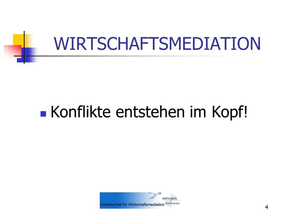 25 Was also ist Mediation.