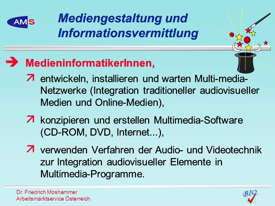 Dr. Friedrich Moshammer Arbeitsmarktservice Österreich entwickeln, installieren und warten Multi-media- Netzwerke (Integration traditioneller audiovis
