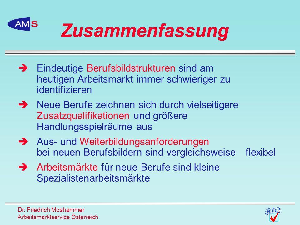Dr. Friedrich Moshammer Arbeitsmarktservice Österreich Zusammenfassung Eindeutige Berufsbildstrukturen sind am heutigen Arbeitsmarkt immer schwieriger