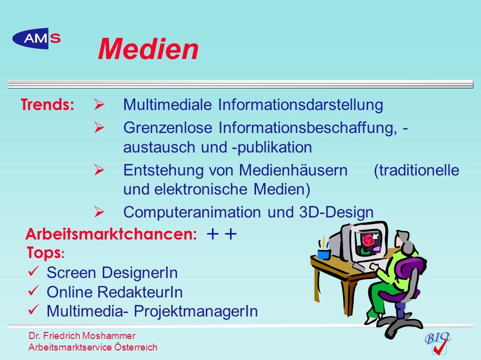 Dr. Friedrich Moshammer Arbeitsmarktservice Österreich Medien Trends : Multimediale Informationsdarstellung Grenzenlose Informationsbeschaffung, - aus