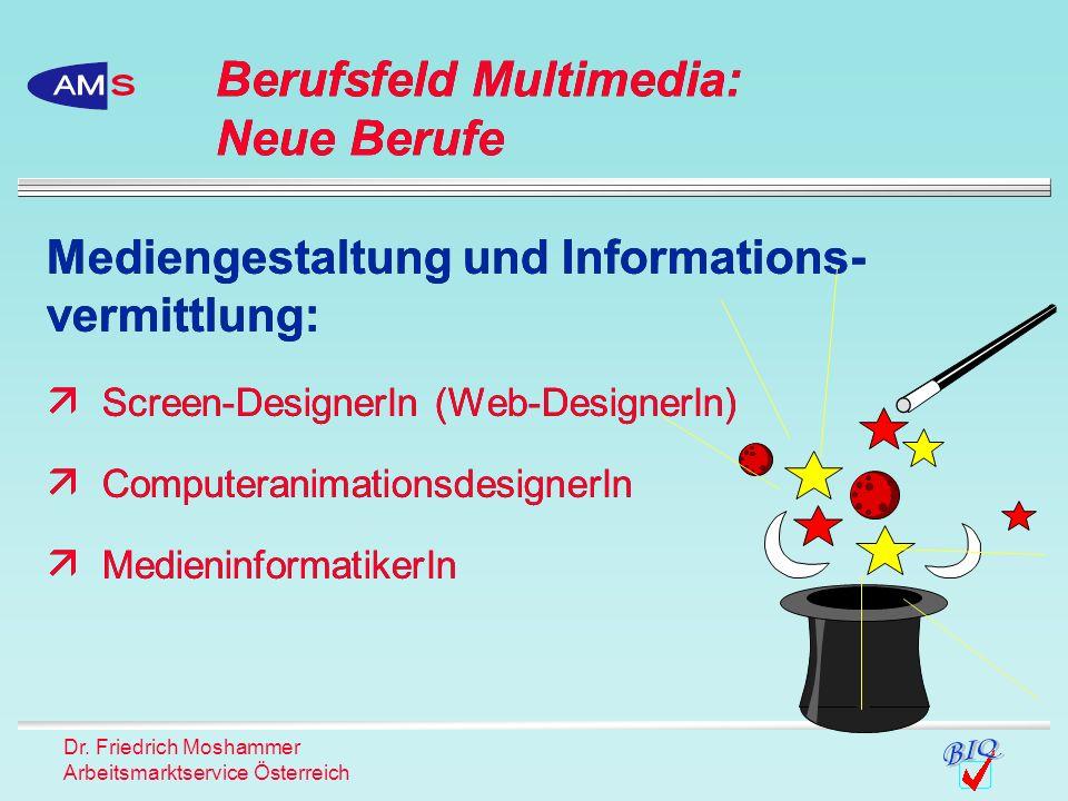 Dr. Friedrich Moshammer Arbeitsmarktservice Österreich Mediengestaltung und Informations- vermittlung: Screen-DesignerIn (Web-DesignerIn) Computeranim
