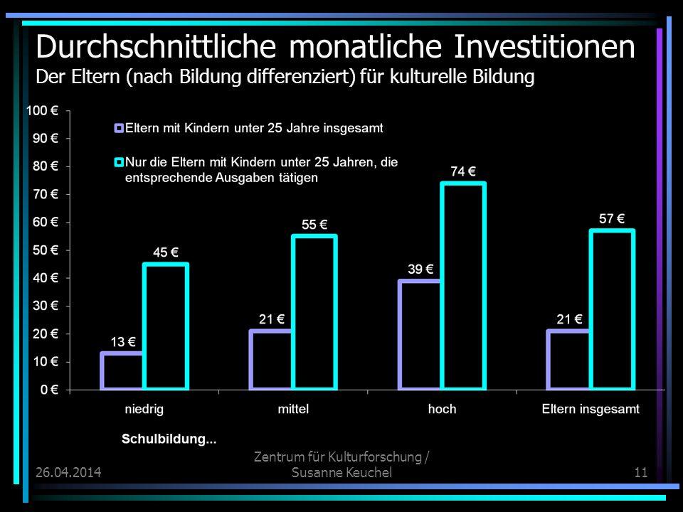 26.04.2014 Zentrum für Kulturforschung / Susanne Keuchel11 Durchschnittliche monatliche Investitionen Der Eltern (nach Bildung differenziert) für kult