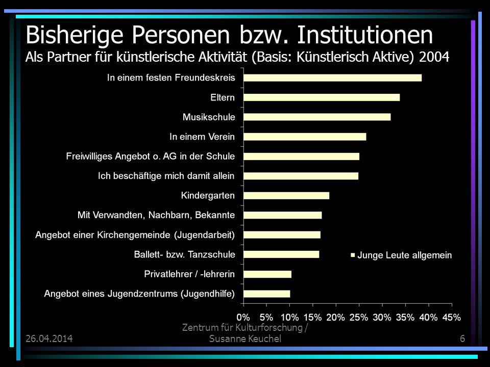 26.04.2014 Zentrum für Kulturforschung / Susanne Keuchel7 Output: Zu den Profiteuren kultureller Bildung