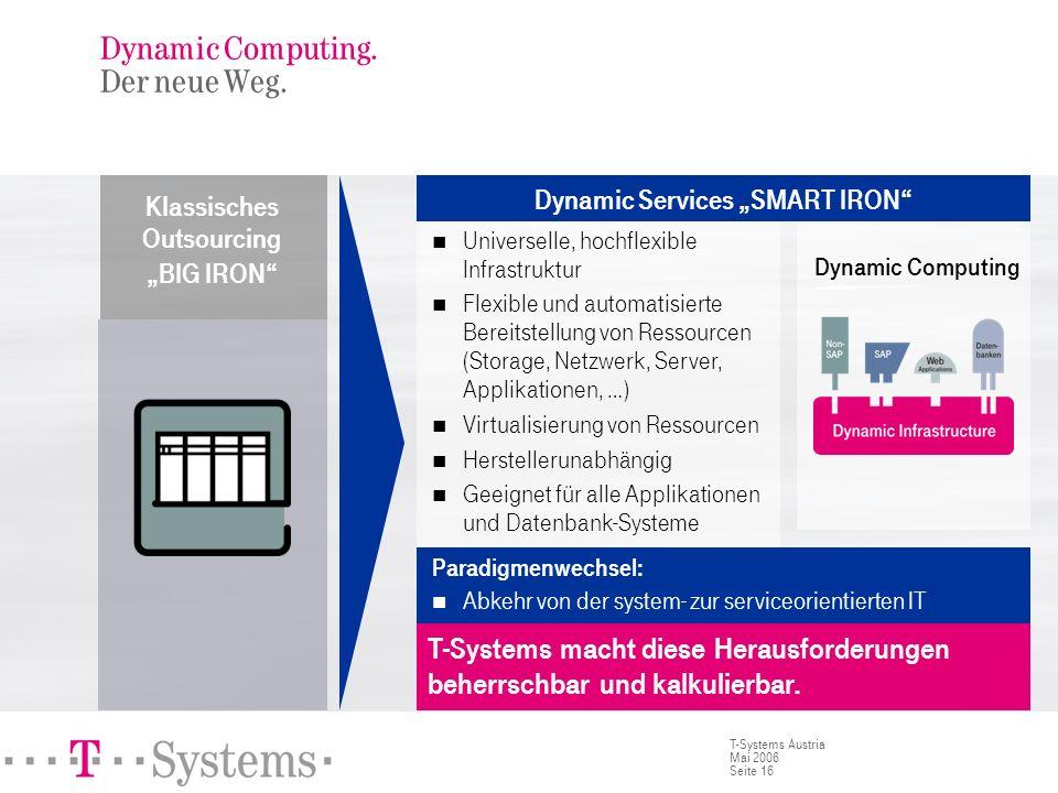 Seite 16 T-Systems Austria Mai 2006 Dynamic Computing. Der neue Weg. Klassisches Outsourcing BIG IRON T-Systems macht diese Herausforderungen beherrsc