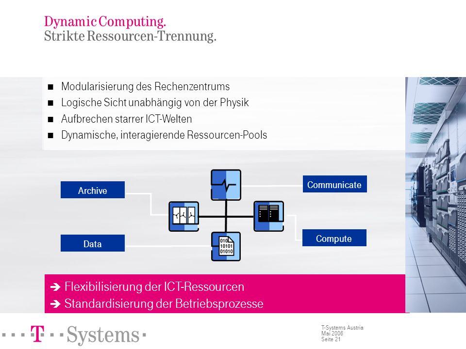 Seite 21 T-Systems Austria Mai 2006 Dynamic Computing. Strikte Ressourcen-Trennung. Flexibilisierung der ICT-Ressourcen Standardisierung der Betriebsp