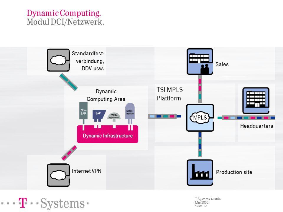 Seite 22 T-Systems Austria Mai 2006 TSI MPLS Plattform Standardfest- verbindung, DDV usw. Dynamic Computing. Modul DCI/Netzwerk. Dynamic Computing Are