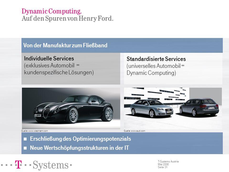 Seite 31 T-Systems Austria Mai 2006 Dynamic Computing. Auf den Spuren von Henry Ford. Von der Manufaktur zum Fließband Standardisierte Services (unive