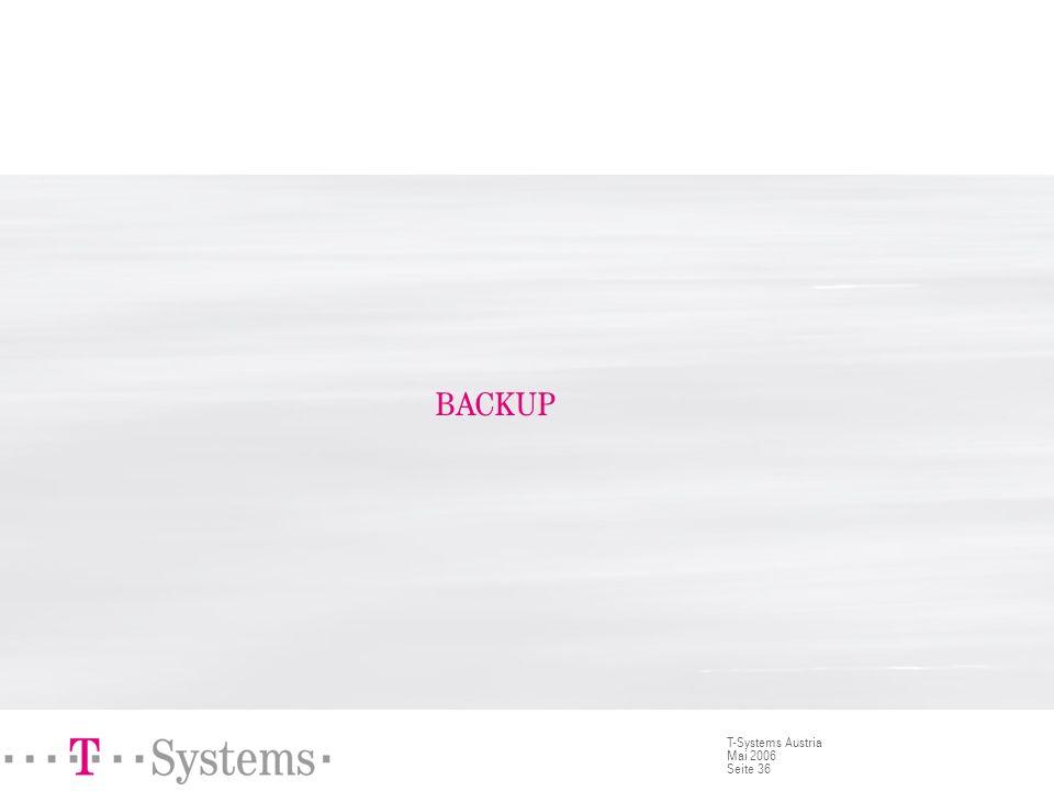 Seite 36 T-Systems Austria Mai 2006 BACKUP
