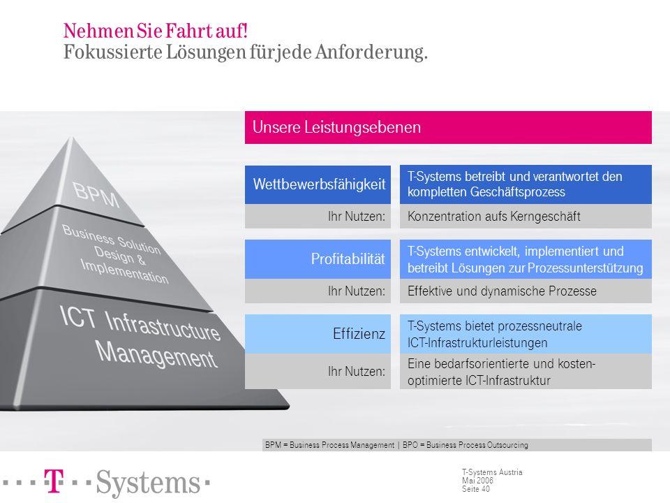 Seite 40 T-Systems Austria Mai 2006 Nehmen Sie Fahrt auf! Fokussierte Lösungen für jede Anforderung. Unsere Leistungsebenen Wettbewerbsfähigkeit Ihr N