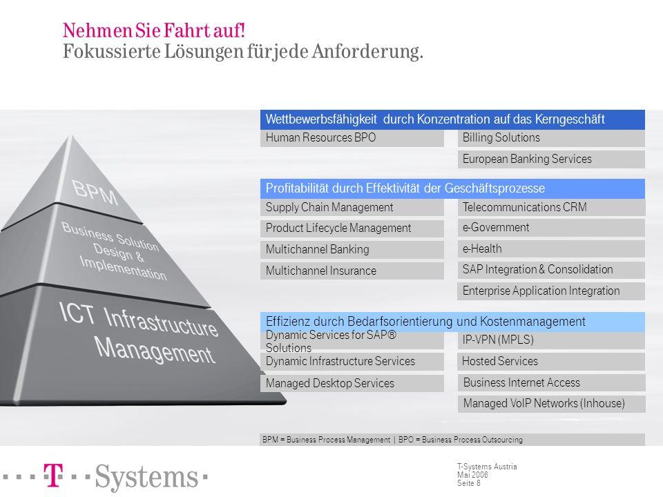 Seite 8 T-Systems Austria Mai 2006 Nehmen Sie Fahrt auf! Fokussierte Lösungen für jede Anforderung. Multichannel Insurance Multichannel Banking Billin