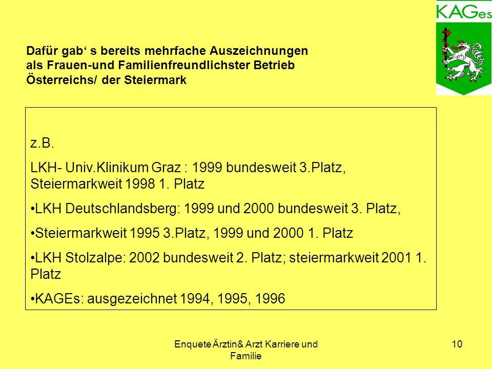Enquete Ärztin& Arzt Karriere und Familie 10 Dafür gab s bereits mehrfache Auszeichnungen als Frauen-und Familienfreundlichster Betrieb Österreichs/ der Steiermark z.B.