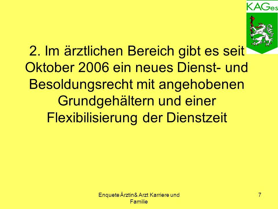 Enquete Ärztin& Arzt Karriere und Familie 7 2.