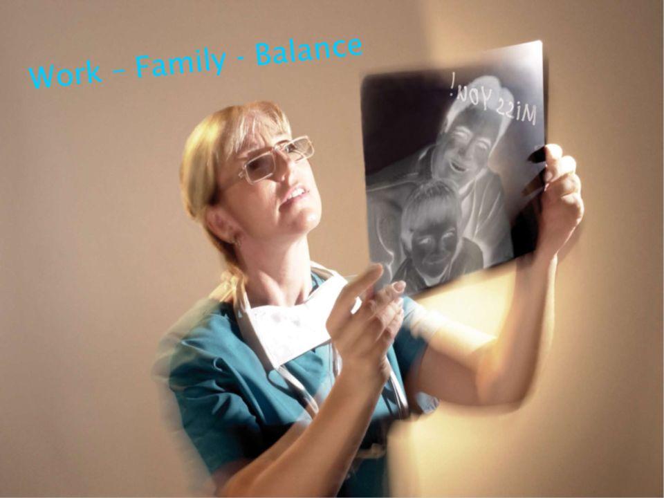 Work – Family - Balance
