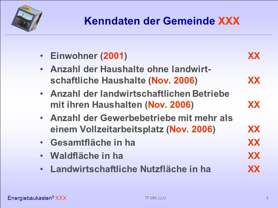 Energiebaukasten ® XXX 5TT.MM.JJJJ Kenndaten der Gemeinde XXX Einwohner (2001) XX Anzahl der Haushalte ohne landwirt- schaftliche Haushalte (Nov.