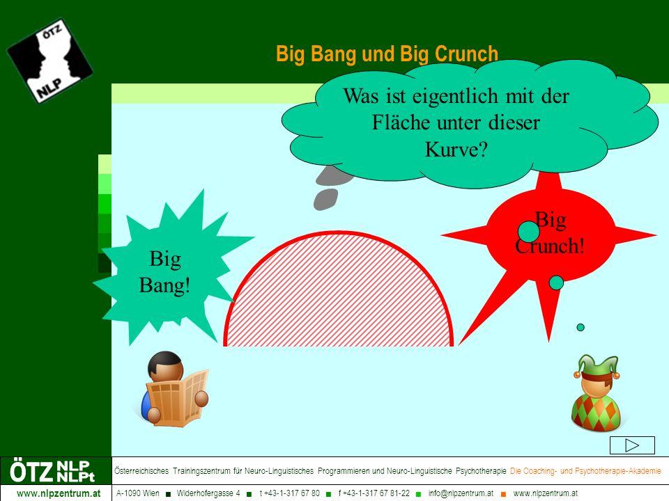 www.nlpzentrum.at Österreichisches Trainingszentrum für Neuro-Linguistisches Programmieren und Neuro-Linguistische Psychotherapie Die Coaching- und Ps