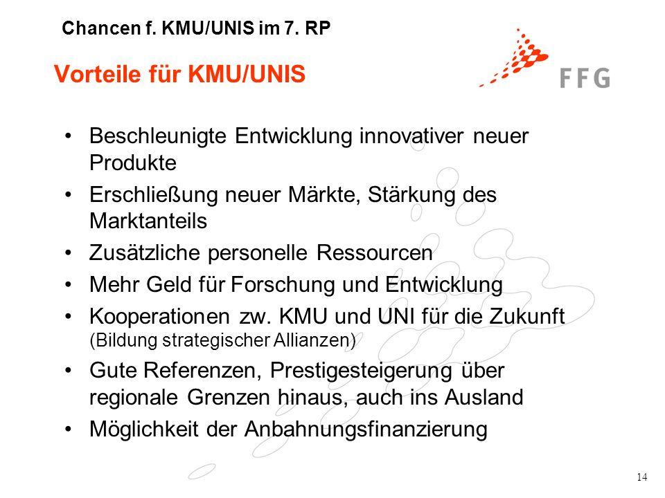 14 Vorteile für KMU/UNIS Beschleunigte Entwicklung innovativer neuer Produkte Erschließung neuer Märkte, Stärkung des Marktanteils Zusätzliche persone