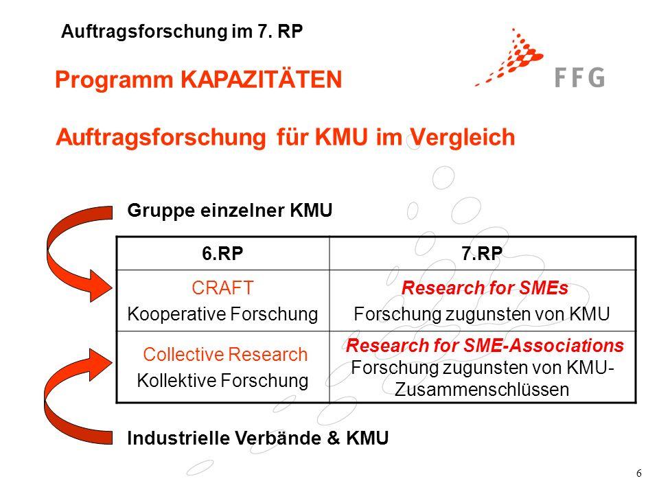 17 Ihre KMU-AnsprechpartnerInnen in der FFG Industrielle Technologien und Verkehr DI Marcus Bidmon, Tel.