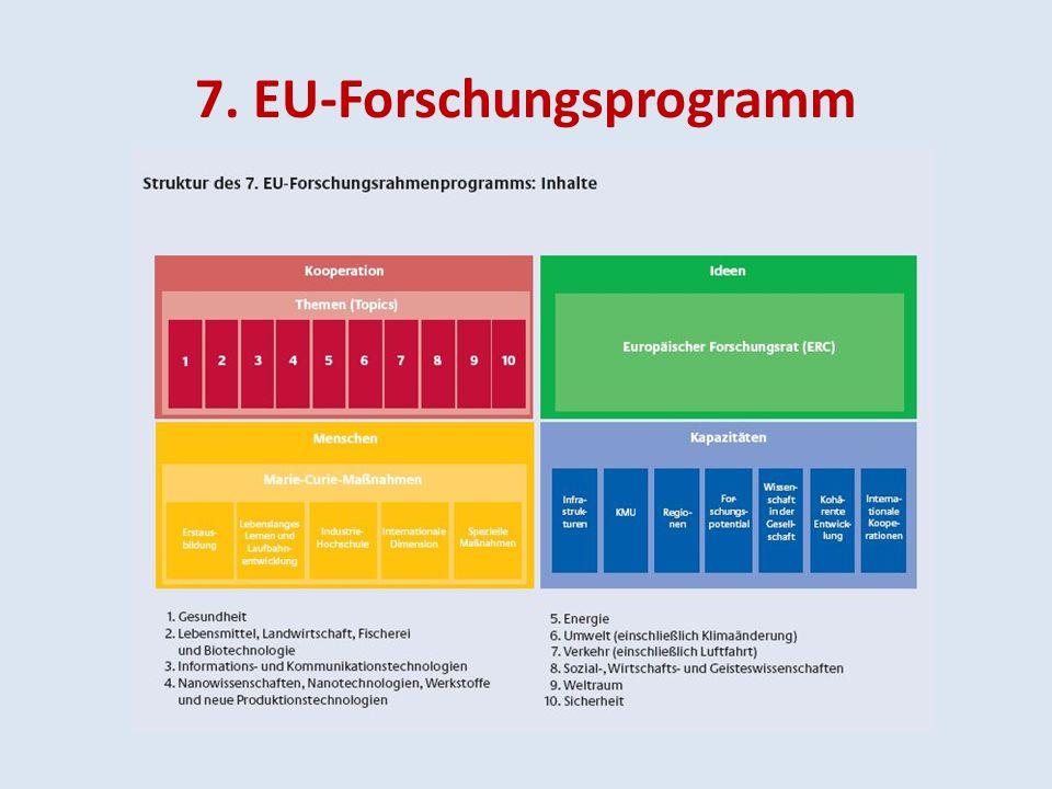 7. EU-Forschungsprogramm