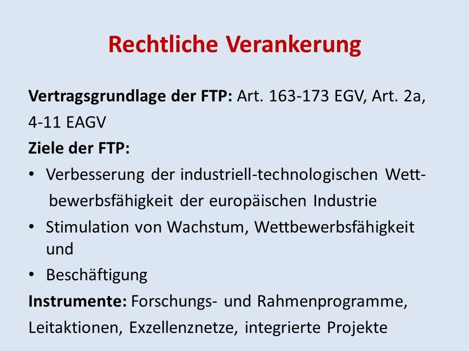 Definition des EFR Jänner 2000: Beschluss zu einem EFR Freie Bewegungsmöglichkeit für Forscher in Europa Arbeitsmöglichkeiten mit Forschungseinrichtungen Wissensaustausch Optimierung von europäischen, nationalen und regionalen Forschungsprogrammen Aufbau von Netzwerken zu anderen Partnern Forscherkarrierelaufbahn der besten Talente in Europa Investitionen der Industrie Wachstum und Beschäftigung