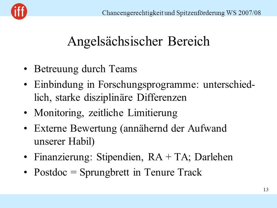 Chancengerechtigkeit und Spitzenförderung WS 2007/08 13 Angelsächsischer Bereich Betreuung durch Teams Einbindung in Forschungsprogramme: unterschied- lich, starke disziplinäre Differenzen Monitoring, zeitliche Limitierung Externe Bewertung (annähernd der Aufwand unserer Habil) Finanzierung: Stipendien, RA + TA; Darlehen Postdoc = Sprungbrett in Tenure Track