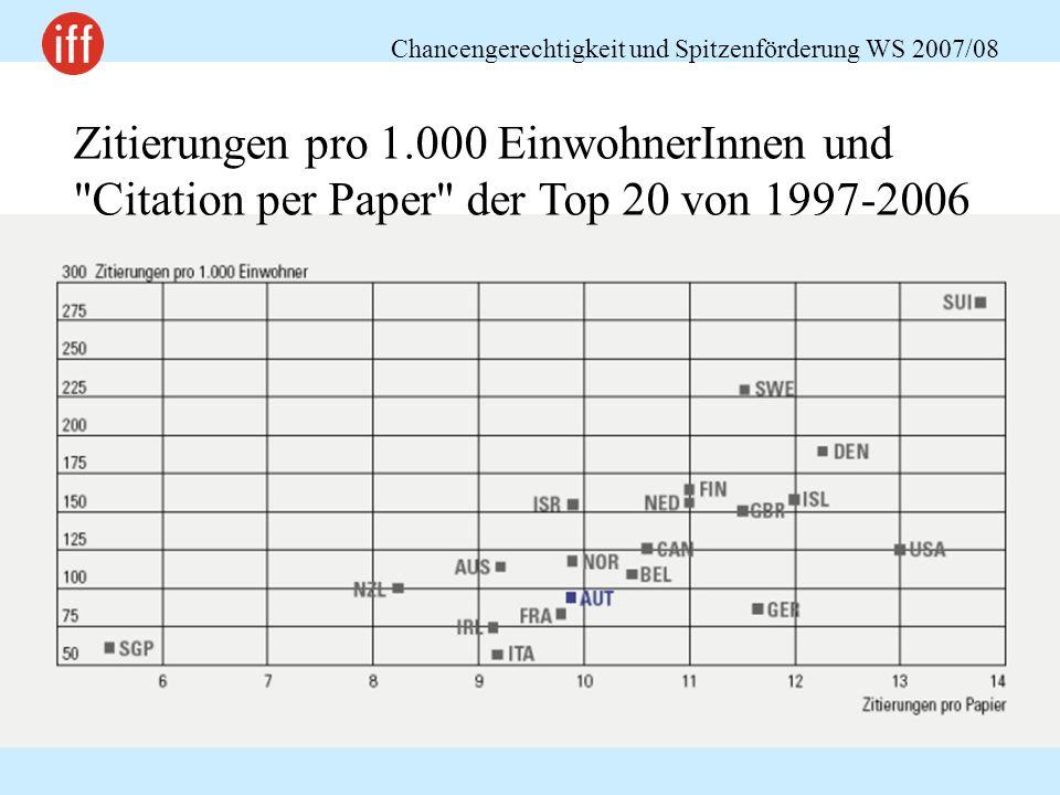 Chancengerechtigkeit und Spitzenförderung WS 2007/08 21 Zitierungen pro 1.000 EinwohnerInnen und Citation per Paper der Top 20 von 1997-2006
