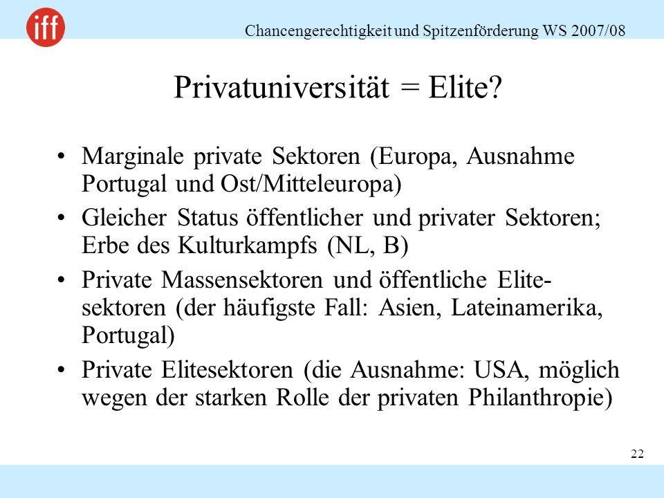 Chancengerechtigkeit und Spitzenförderung WS 2007/08 22 Privatuniversität = Elite? Marginale private Sektoren (Europa, Ausnahme Portugal und Ost/Mitte