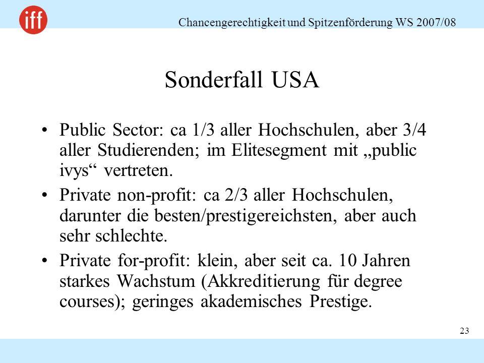 Chancengerechtigkeit und Spitzenförderung WS 2007/08 23 Sonderfall USA Public Sector: ca 1/3 aller Hochschulen, aber 3/4 aller Studierenden; im Elitesegment mit public ivys vertreten.