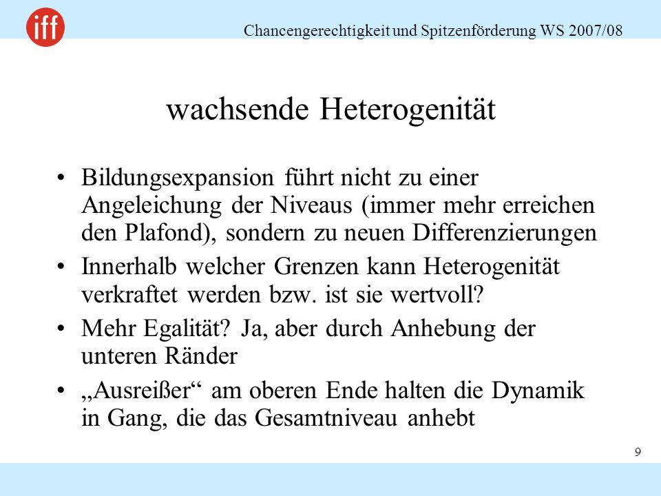 Chancengerechtigkeit und Spitzenförderung WS 2007/08 20 Österreich im Mittelfeld der Top 30 nach Zitierungen pro 1.000 EinwohnerInnen