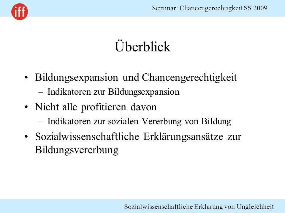 Sozialwissenschaftliche Erklärung von Ungleichheit Seminar: Chancengerechtigkeit SS 2009