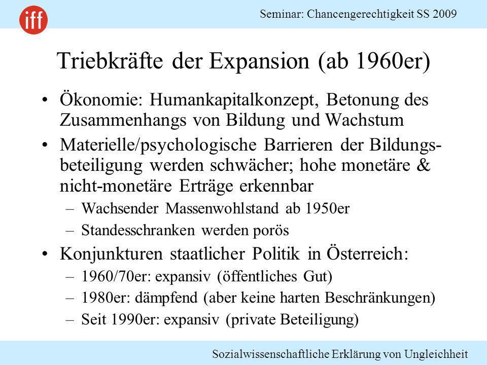 Sozialwissenschaftliche Erklärung von Ungleichheit Seminar: Chancengerechtigkeit SS 2009 Triebkräfte der Expansion (ab 1960er) Ökonomie: Humankapitalk