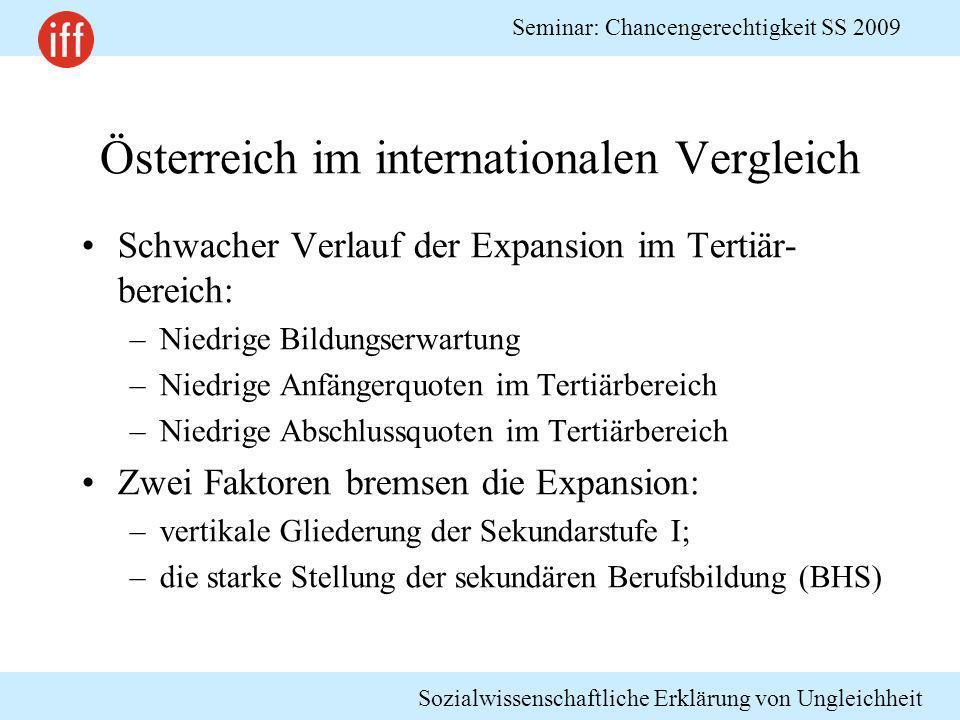 Sozialwissenschaftliche Erklärung von Ungleichheit Seminar: Chancengerechtigkeit SS 2009 Österreich im internationalen Vergleich Schwacher Verlauf der